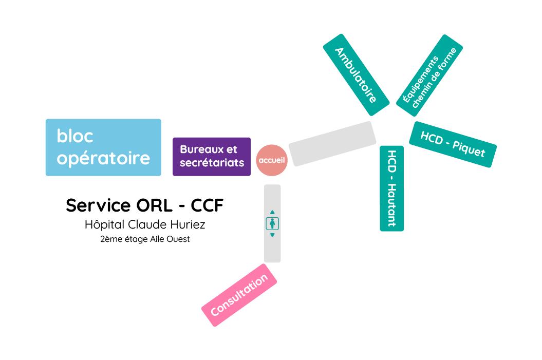 plan de situation service ORL CCF chu de Lille